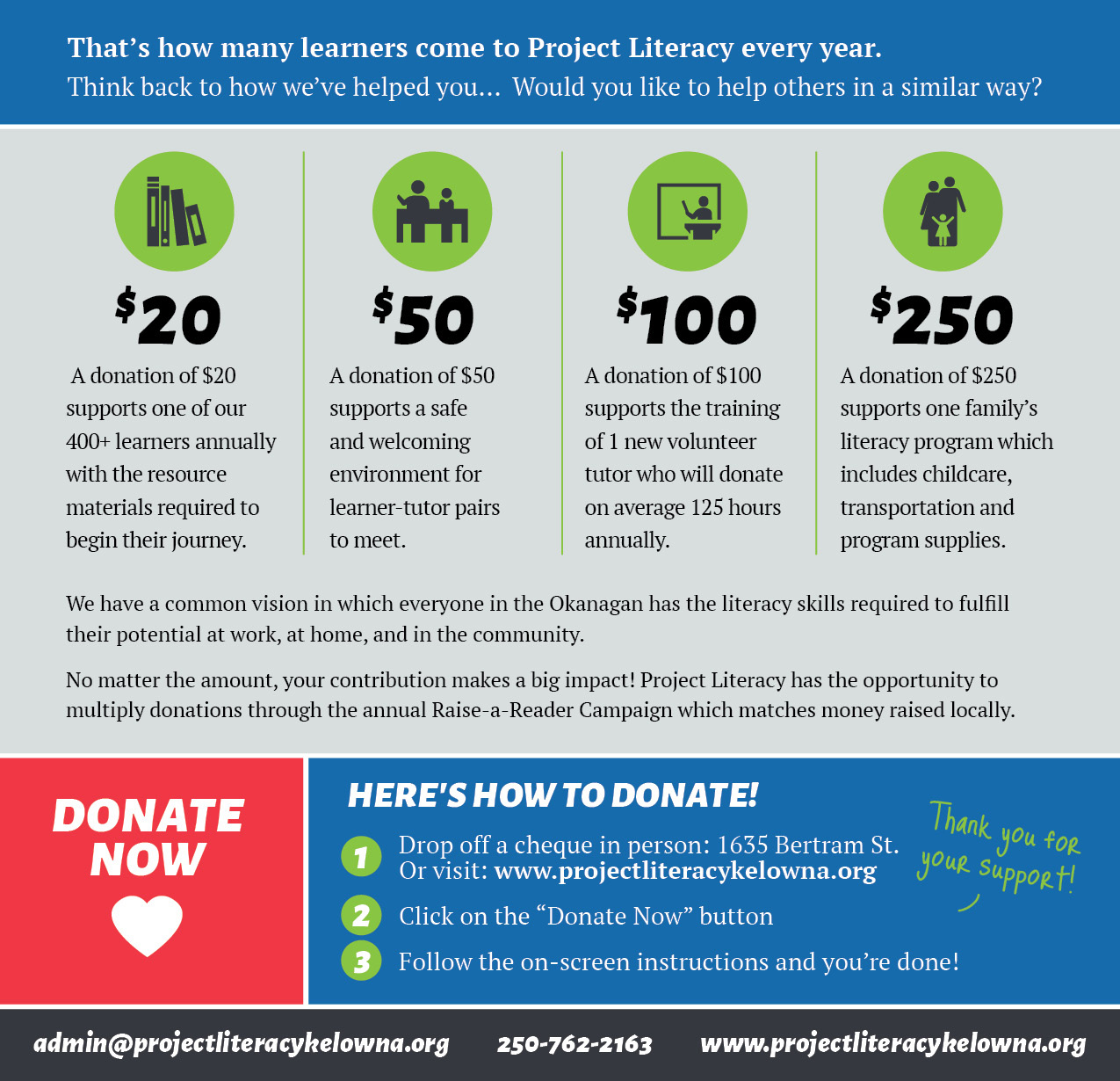 Project Literacy Learners Donations